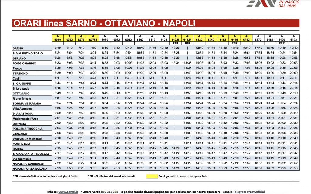 Orari linea Sarno Ottaviano Napoli