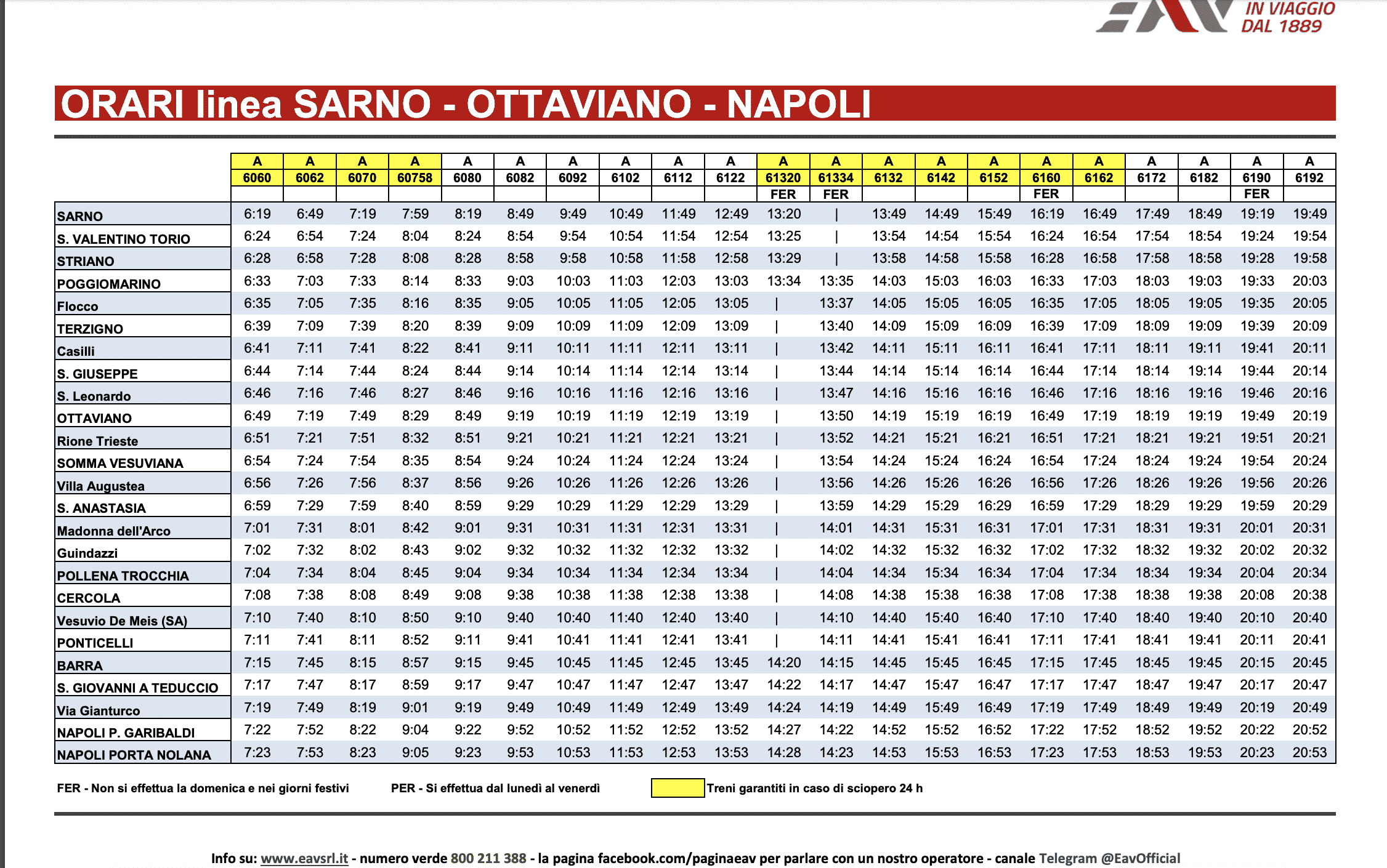 Orari Napoli Piazza Garibaldi – Sarno