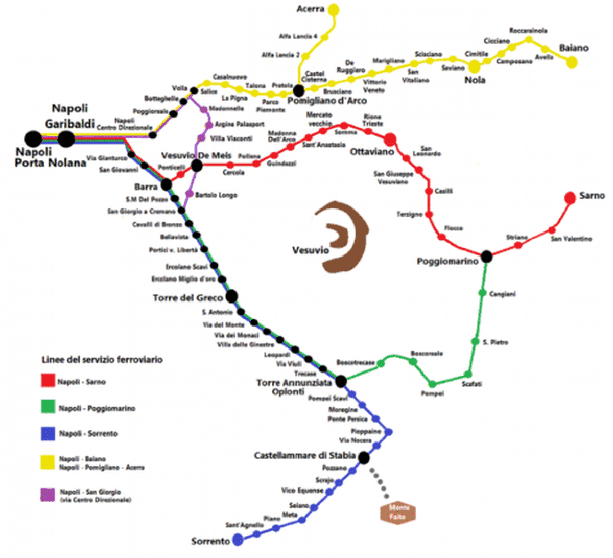 Linee Vesuviane – Errata Corrige treni per Sorrento